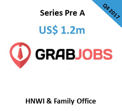 GrabJobs Series Pre A Round