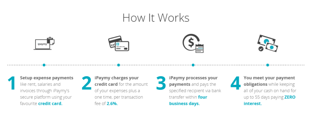Ipaymy for Business - Venture Capital - Pre A Round